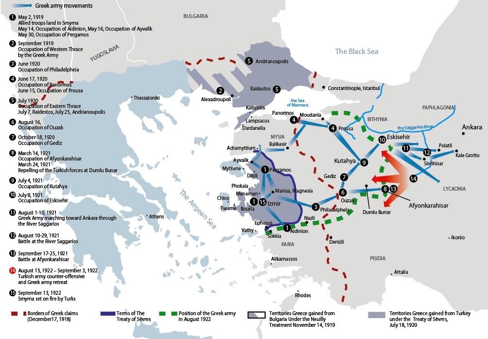 Türk Yunan Savaşının gelişimi